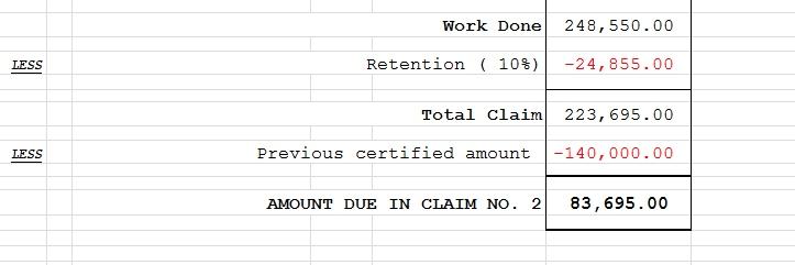 deduct Retention Money from the progress claim